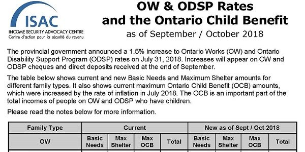 OW & ODSP Rates and the Ontario Child Benefit